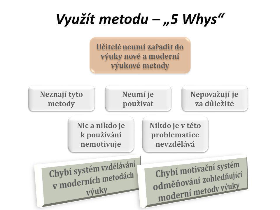 """Využít metodu – """"5 Whys Učitelé neumí zařadit do výuky nové a moderní výukové metody Neznají tyto metody Neumí je používat Nepovažují je za důležité Nic a nikdo je k používání nemotivuje Nikdo je v této problematice nevzdělává"""