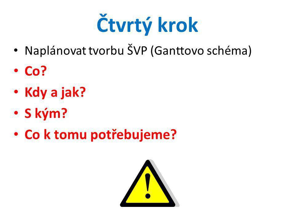 Čtvrtý krok • Naplánovat tvorbu ŠVP (Ganttovo schéma) • Co.