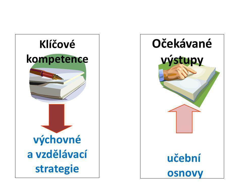 Klíčové kompetence Očekávané výstupy výchovné a vzdělávací strategie učební osnovy
