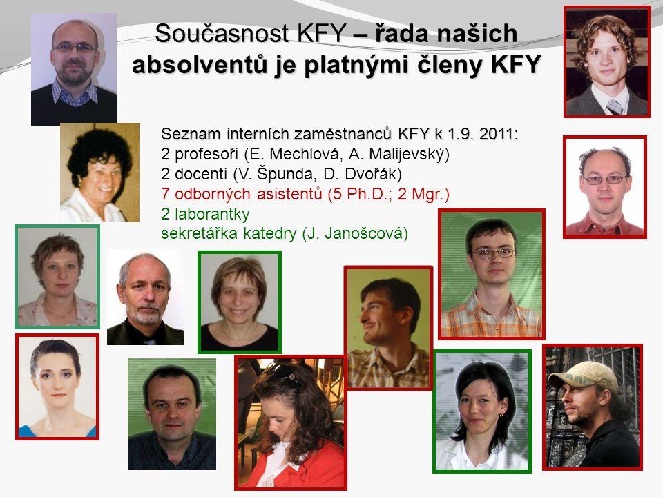 Současnost KFY – řada našich absolventů je platnými členy KFY Seznam interních zaměstnanců KFY k 1.9. 2011: 2 profesoři (E. Mechlová, A. Malijevský) 2