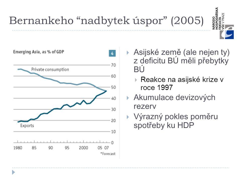 """Bernankeho """"nadbytek úspor"""" (2005)  Asijské země (ale nejen ty) z deficitu BÚ měli přebytky BÚ  Reakce na asijské krize v roce 1997  Akumulace devi"""
