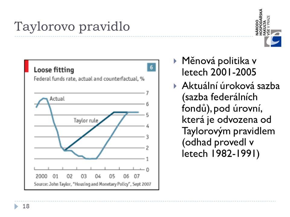 Taylorovo pravidlo 18  Měnová politika v letech 2001-2005  Aktuální úroková sazba (sazba federálních fondů), pod úrovní, která je odvozena od Taylor