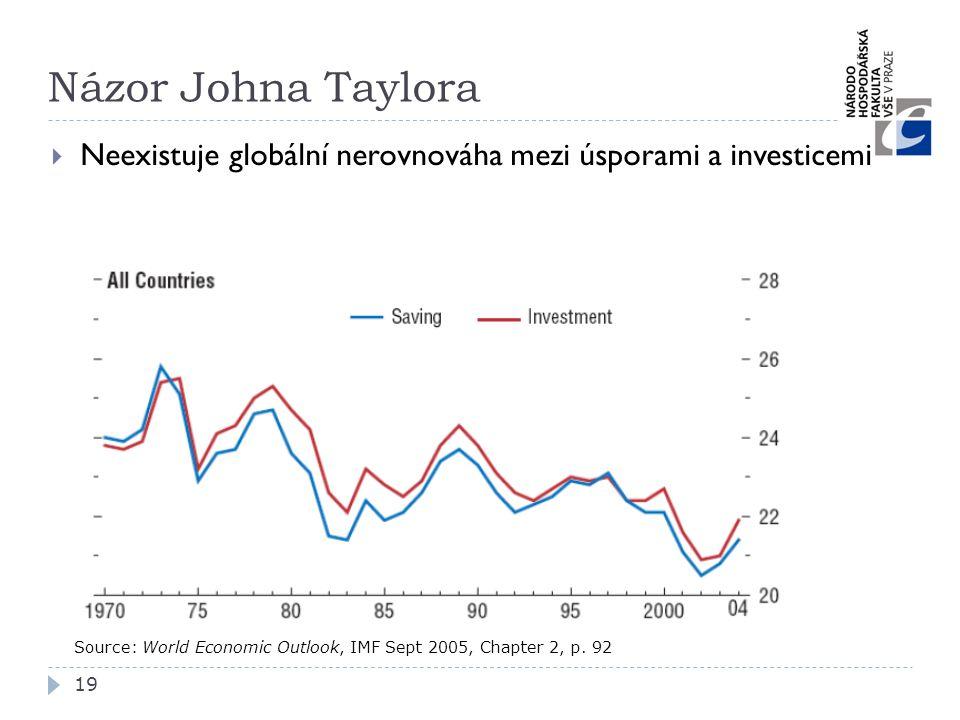 Názor Johna Taylora 19  Neexistuje globální nerovnováha mezi úsporami a investicemi Source: World Economic Outlook, IMF Sept 2005, Chapter 2, p. 92
