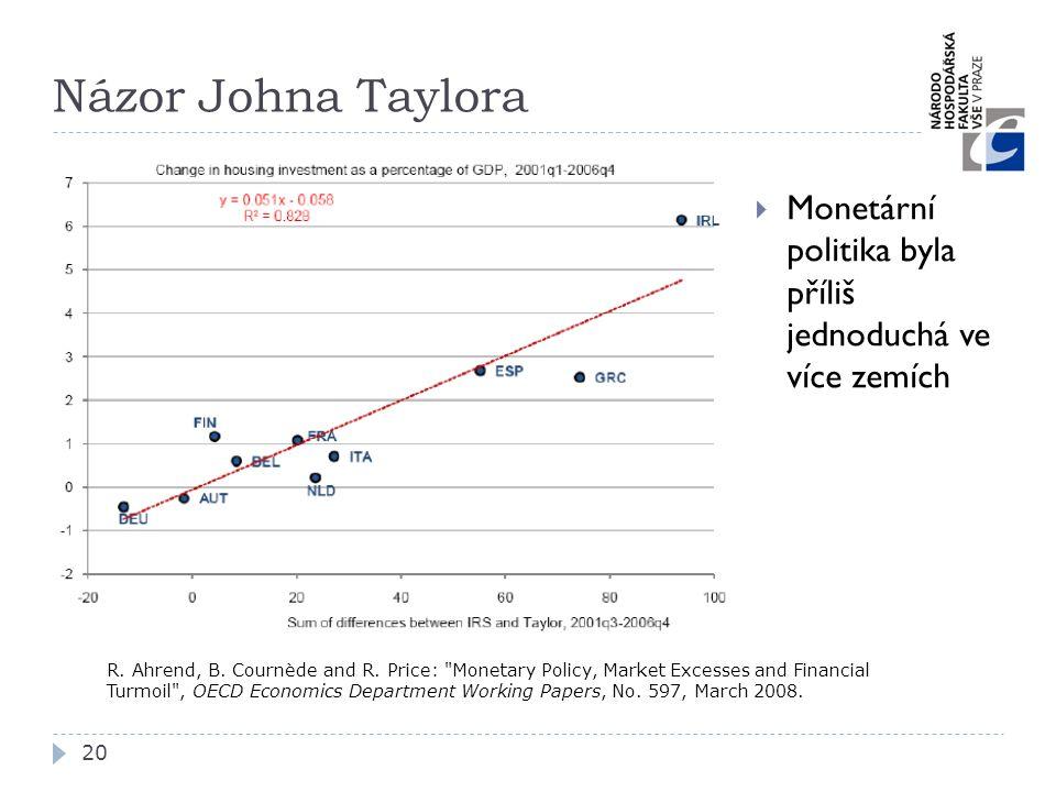 Názor Johna Taylora 20  Monetární politika byla příliš jednoduchá ve více zemích R. Ahrend, B. Cournède and R. Price: