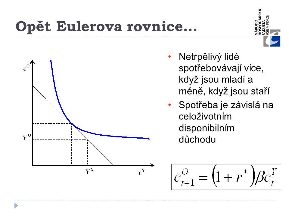 Opět Eulerova rovnice… •Netrpělivý lidé spotřebovávají více, když jsou mladí a méně, když jsou staří •Spotřeba je závislá na celoživotním disponibilní