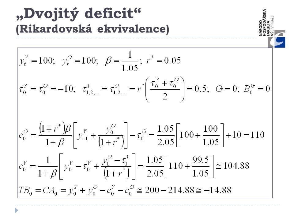 """""""Dvojitý deficit"""" (Rikardovská ekvivalence)"""