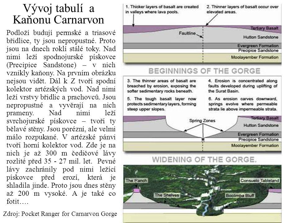 Vývoj tabulí a Kaňonu Carnarvon Zdroj: Pocket Ranger for Carnarvon Gorge Podloží budují permské a triasové břidlice, ty jsou nepropustné. Proto jsou n