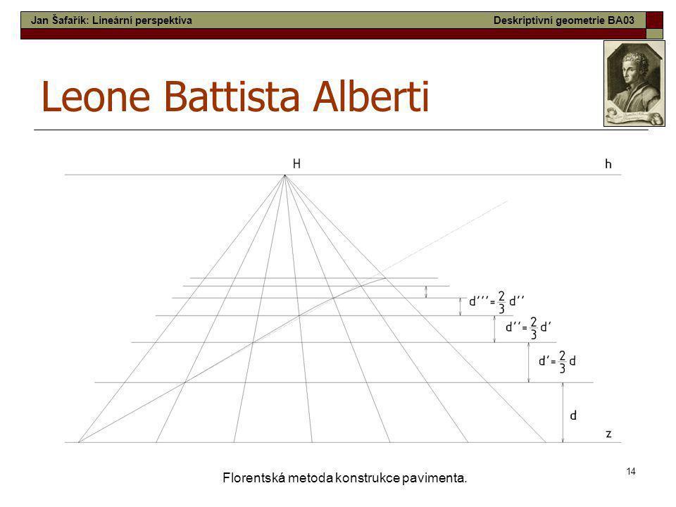 14 Florentská metoda konstrukce pavimenta. Leone Battista Alberti Jan Šafařík: Lineární perspektivaDeskriptivní geometrie BA03