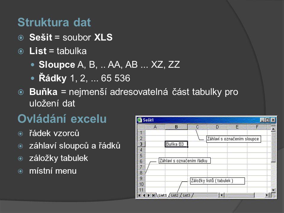 Struktura dat  Sešit = soubor XLS  List = tabulka  Sloupce A, B,.. AA, AB... XZ, ZZ  Řádky 1, 2,... 65 536  Buňka = nejmenší adresovatelná část t