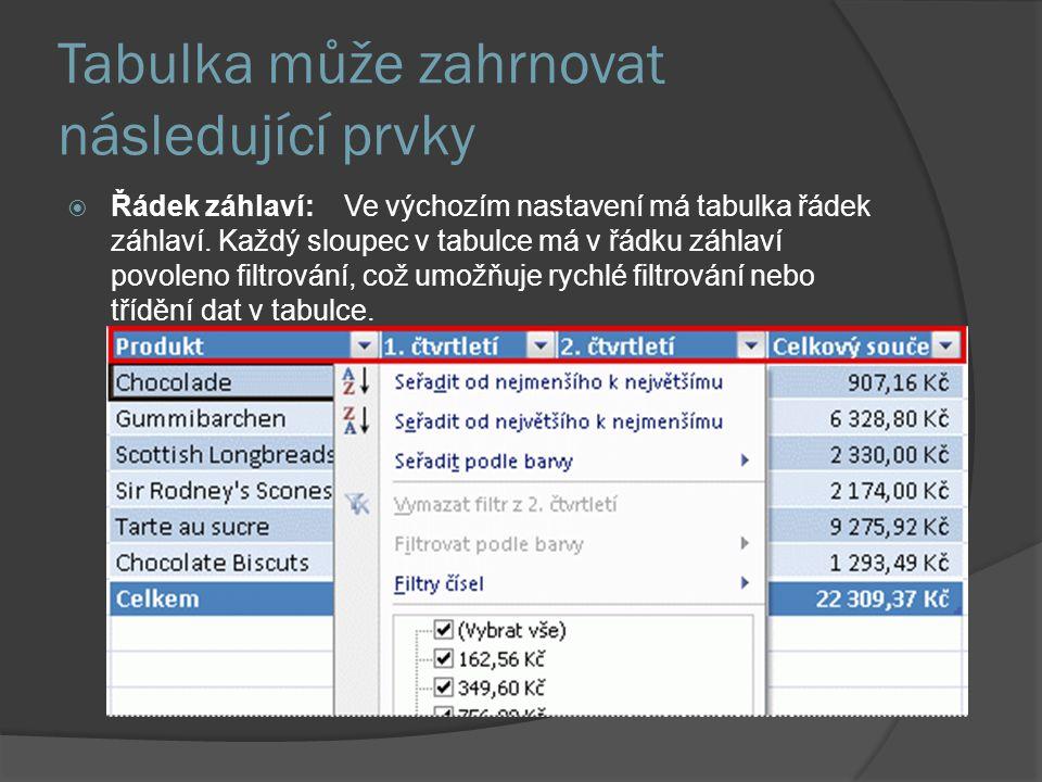 Filtrování dat pomocí automatického filtru  Filtrováním informací v listu můžete rychle najít určité hodnoty.