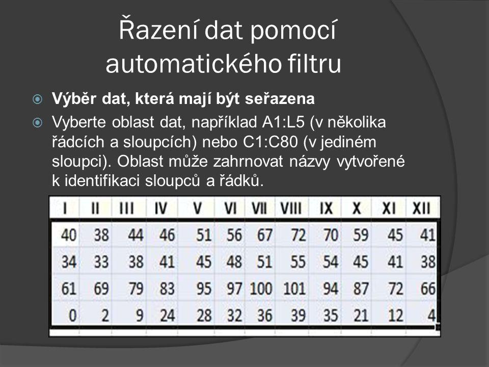 Řazení dat pomocí automatického filtru  Výběr dat, která mají být seřazena  Vyberte oblast dat, například A1:L5 (v několika řádcích a sloupcích) neb