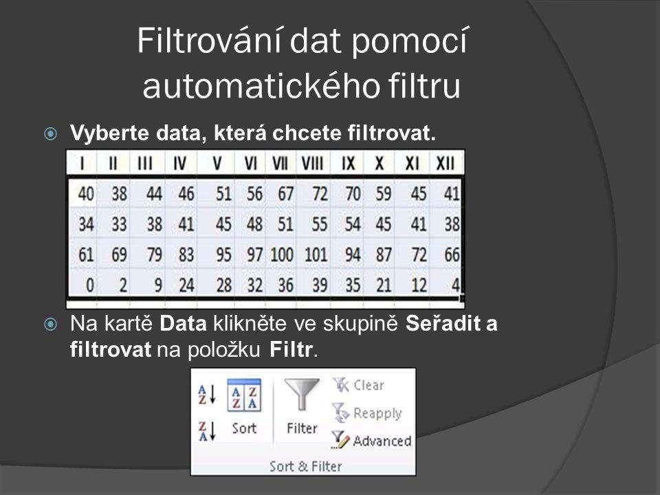 Filtrování dat pomocí automatického filtru  Vyberte data, která chcete filtrovat.  Na kartě Data klikněte ve skupině Seřadit a filtrovat na položku