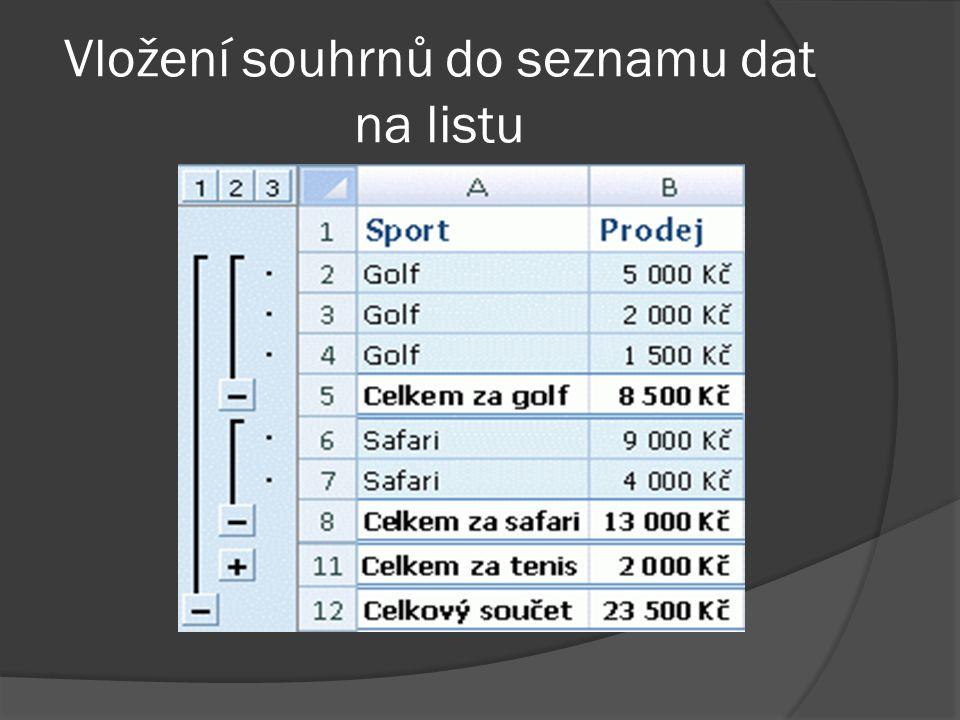 Vložení souhrnů do seznamu dat na listu