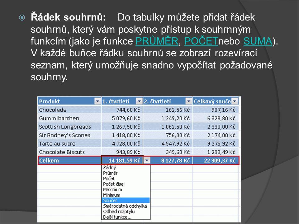 Vložení souhrnů do seznamu dat na listu  V seznamu lze automaticky počítat souhrny a celkové součty pro sloupec pomocí příkazu Souhrn.