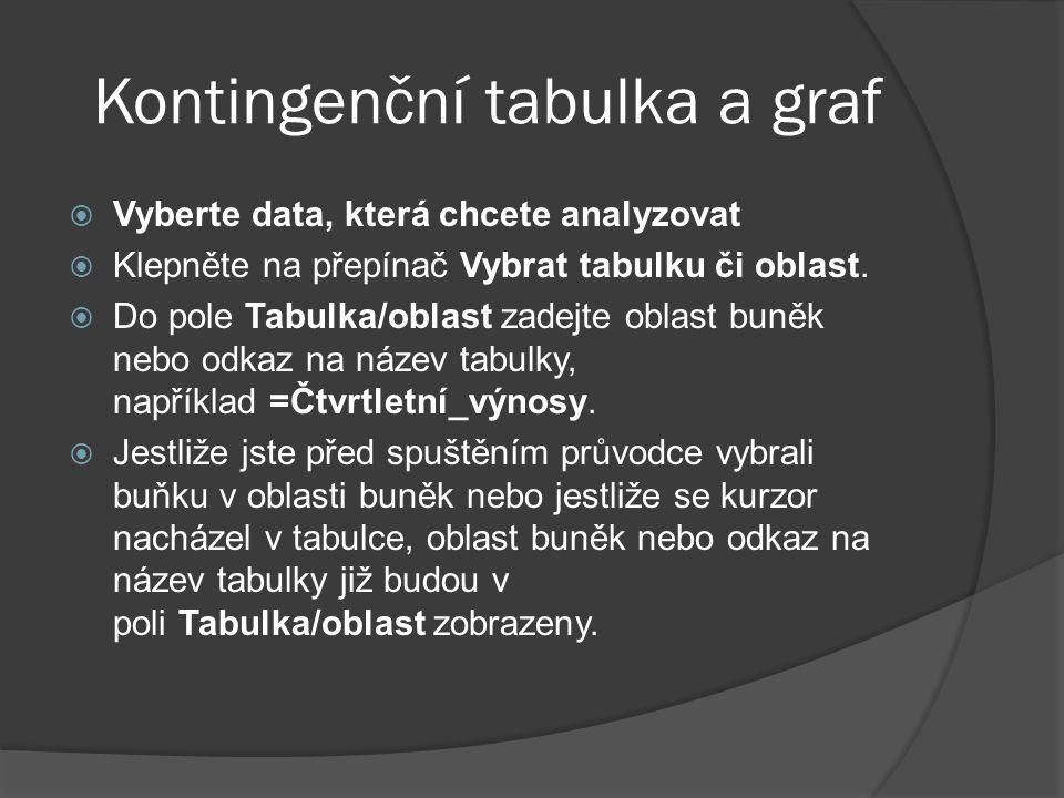 Kontingenční tabulka a graf  Vyberte data, která chcete analyzovat  Klepněte na přepínač Vybrat tabulku či oblast.  Do pole Tabulka/oblast zadejte
