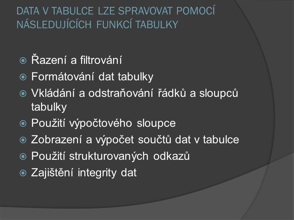 Zobrazí se nám okno  Dialogové okno obsahuje několik záložek:  Číslo - Number  Zarovnání - Alignment  Písmo - Font  Ohraničení - Border  Vzorky - Fill  Zámek - Protection
