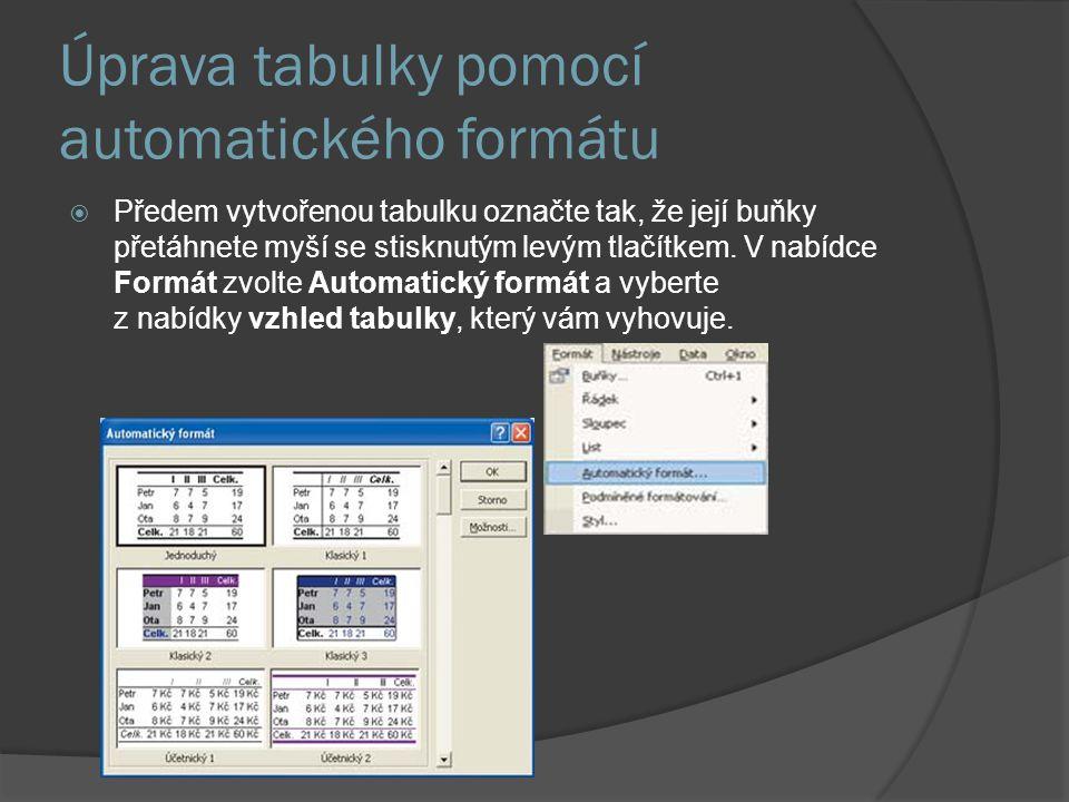 Úprava tabulky pomocí automatického formátu  Předem vytvořenou tabulku označte tak, že její buňky přetáhnete myší se stisknutým levým tlačítkem. V na