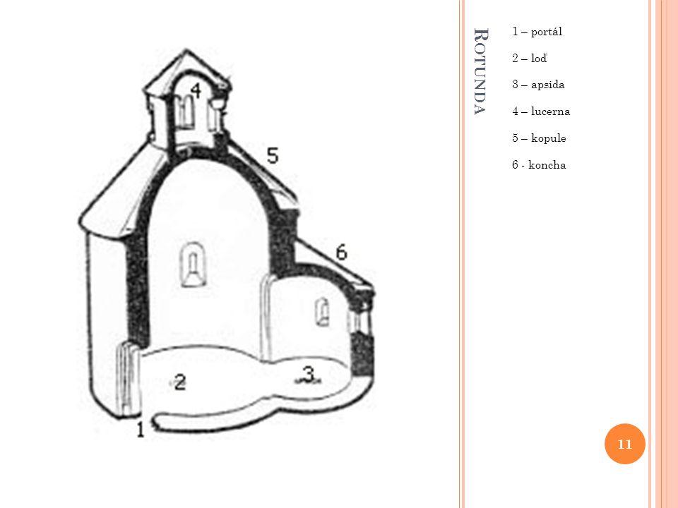 R OTUNDA 1 – portál 2 – loď 3 – apsida 4 – lucerna 5 – kopule 6 - koncha 11