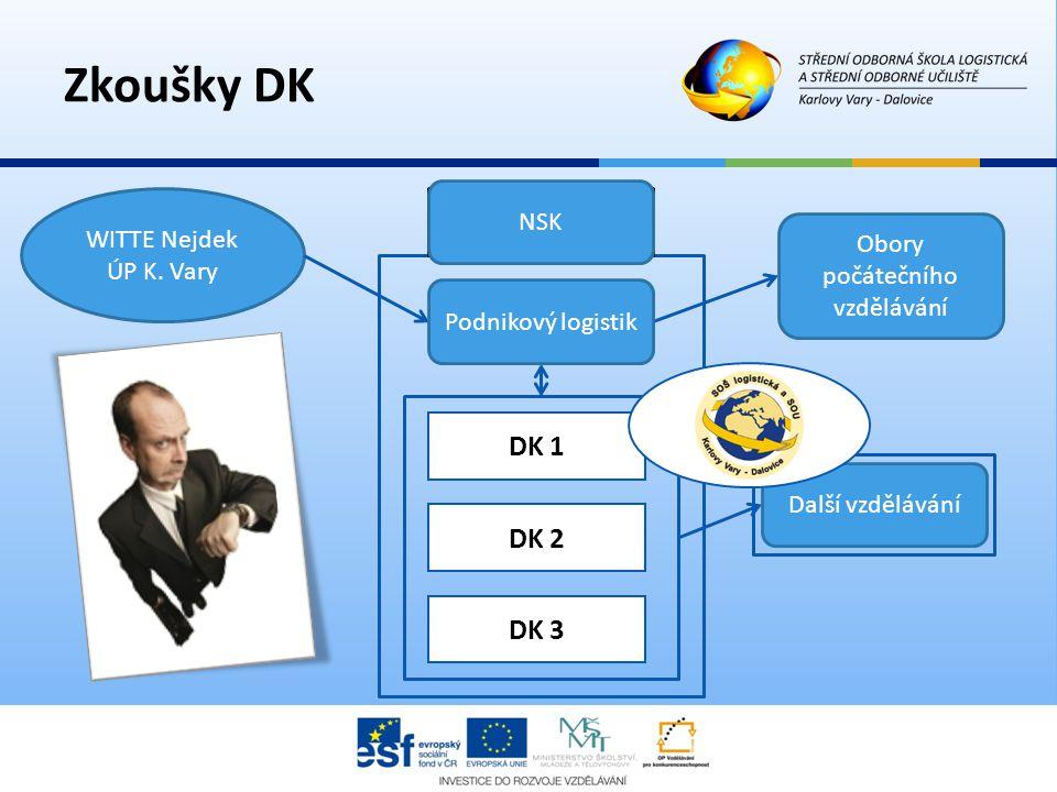 Zkoušky DK DK 1 DK 3 DK 2 WITTE Nejdek ÚP K. Vary NSK Další vzdělávání Podnikový logistik Obory počátečního vzdělávání