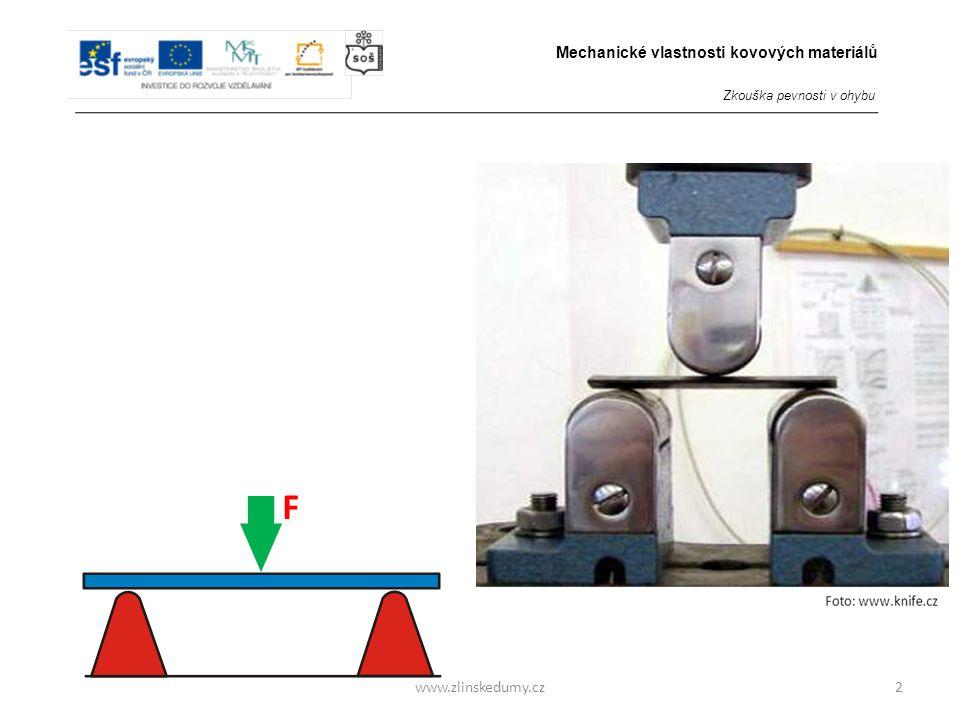www.zlinskedumy.cz3 F ZKOUŠKA PEVNOSTI V OHYBU - Při zkoušce je sledována hodnota pozvolna rostoucí zátěže F.