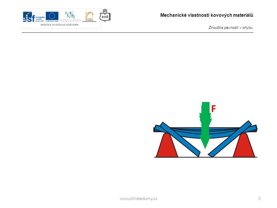 www.zlinskedumy.cz Zakroužkujte pravdivou odpověď: 4 U kterých materiálů se zejména provádí zkouška pevnosti v ohybu.