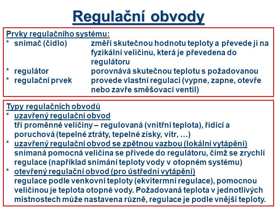 Regulační obvody Prvky regulačního systému: *snímač (čidlo)změří skutečnou hodnotu teploty a převede ji na fyzikální veličinu, která je převedena do regulátoru *regulátorporovnává skutečnou teplotu s požadovanou *regulační prvekprovede vlastní regulaci (vypne, zapne, otevře nebo zavře směšovací ventil) Typy regulačních obvodů *uzavřený regulační obvod tři proměnné veličiny – regulovaná (vnitřní teplota), řídící a poruchová (tepelné ztráty, tepelné zisky, vítr, …) *uzavřený regulační obvod se zpětnou vazbou (lokální vytápění) snímaná pomocná veličina se přivede do regulátoru, čímž se zrychlí regulace (například snímání teploty vody v otopném systému) *otevřený regulační obvod (pro ústřední vytápění) regulace podle venkovní teploty (ekvitermní regulace), pomocnou veličinou je teplota otopné vody.