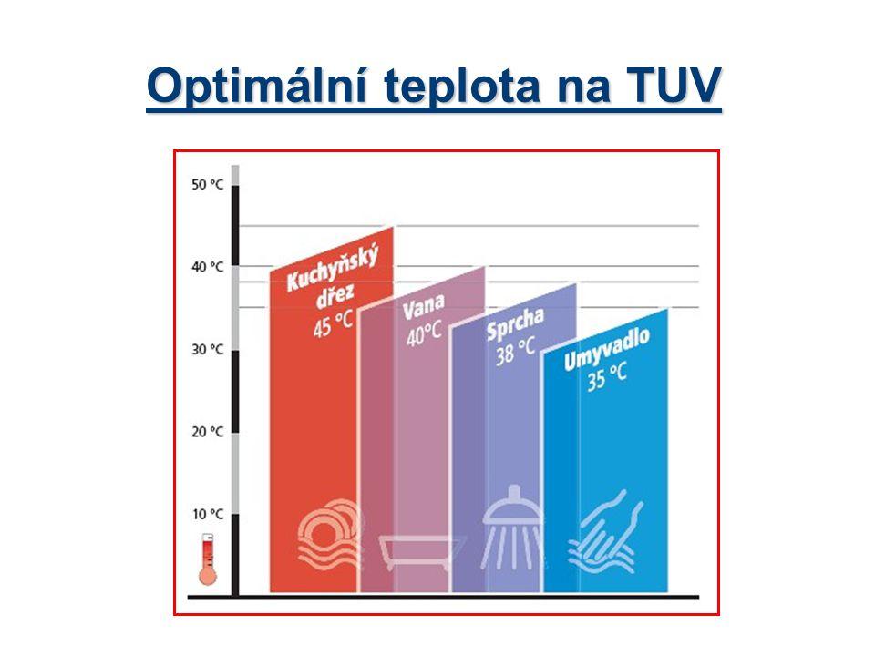 Optimální teplota na TUV