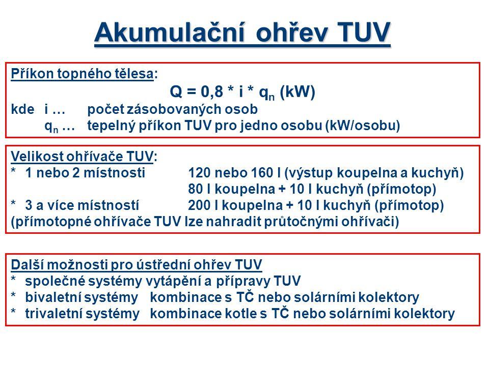 Akumulační ohřev TUV Příkon topného tělesa: Q = 0,8 * i * q n (kW) kdei …počet zásobovaných osob q n …tepelný příkon TUV pro jedno osobu (kW/osobu) Velikost ohřívače TUV: *1 nebo 2 místnosti120 nebo 160 l (výstup koupelna a kuchyň) 80 l koupelna + 10 l kuchyň (přímotop) *3 a více místností200 l koupelna + 10 l kuchyň (přímotop) (přímotopné ohřívače TUV lze nahradit průtočnými ohřívači) Další možnosti pro ústřední ohřev TUV *společné systémy vytápění a přípravy TUV *bivaletní systémy kombinace s TČ nebo solárními kolektory *trivaletní systémykombinace kotle s TČ nebo solárními kolektory