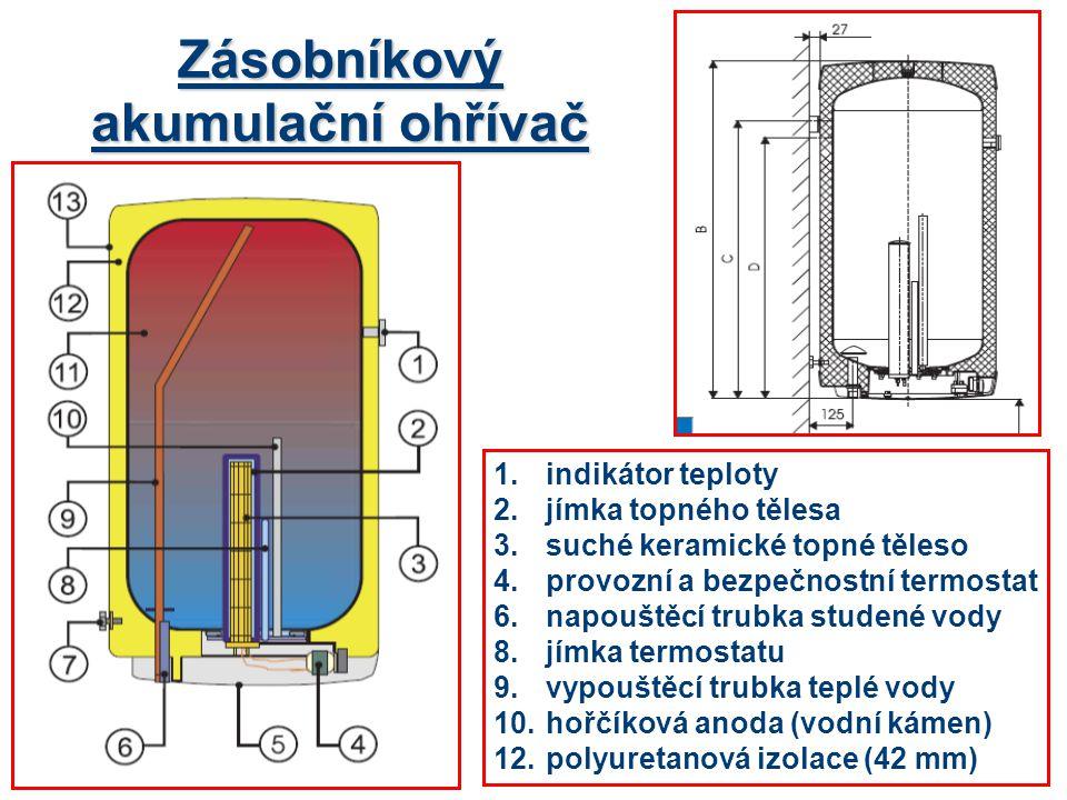 Zásobníkový akumulační ohřívač 1.indikátor teploty 2.jímka topného tělesa 3.suché keramické topné těleso 4.provozní a bezpečnostní termostat 6.napouštěcí trubka studené vody 8.jímka termostatu 9.vypouštěcí trubka teplé vody 10.