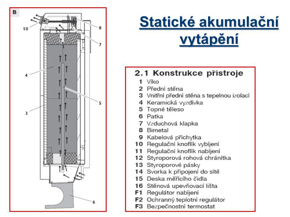 Klasické vytápění Podlahové vytápění Přímotopné 1.