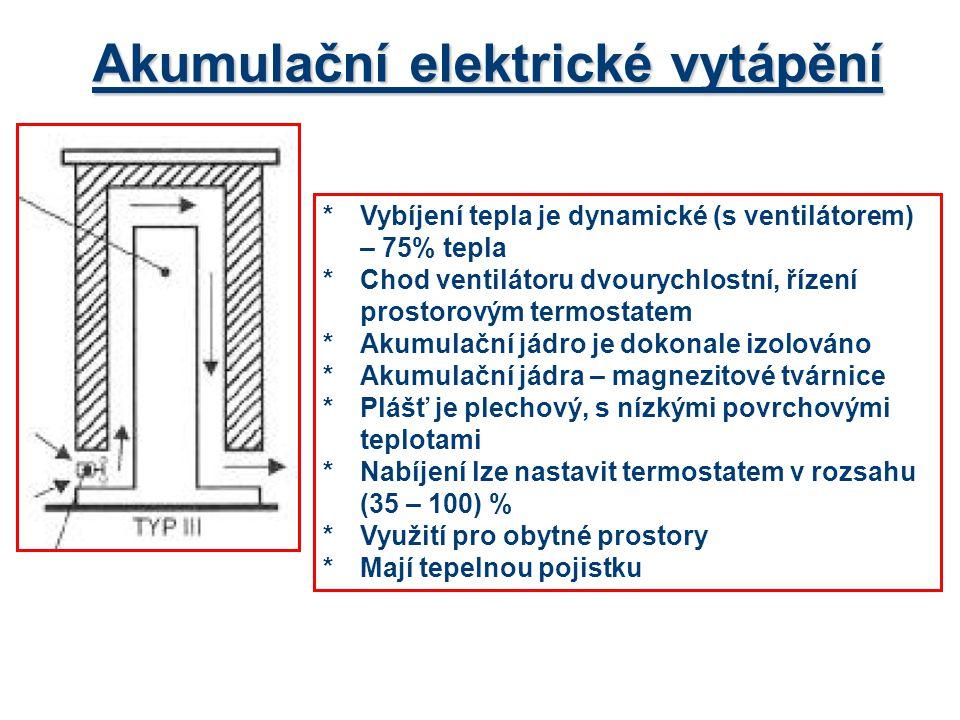 Akumulační elektrické vytápění *Vybíjení tepla je dynamické (s ventilátorem) – 75% tepla *Chod ventilátoru dvourychlostní, řízení prostorovým termostatem *Akumulační jádro je dokonale izolováno *Akumulační jádra – magnezitové tvárnice *Plášť je plechový, s nízkými povrchovými teplotami *Nabíjení lze nastavit termostatem v rozsahu (35 – 100) % *Využití pro obytné prostory *Mají tepelnou pojistku