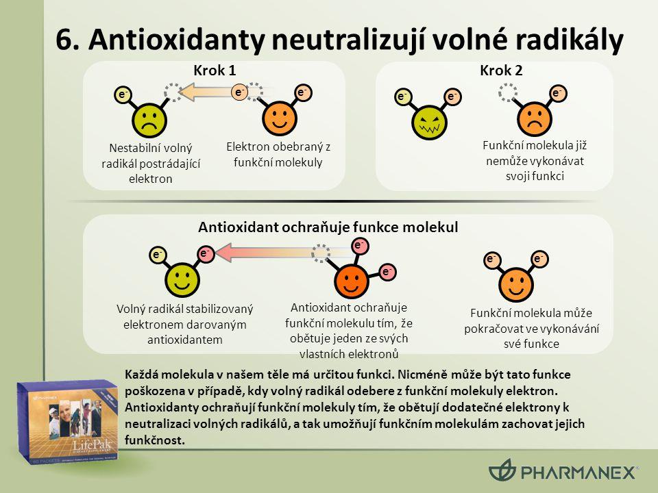 6. Antioxidanty neutralizují volné radikály Každá molekula v našem těle má určitou funkci. Nicméně může být tato funkce poškozena v případě, kdy volný