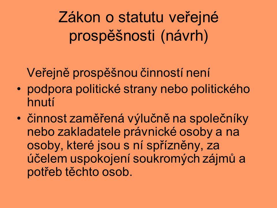 Zákon o statutu veřejné prospěšnosti (návrh) Veřejně prospěšnou činností není •podpora politické strany nebo politického hnutí •činnost zaměřená výluč