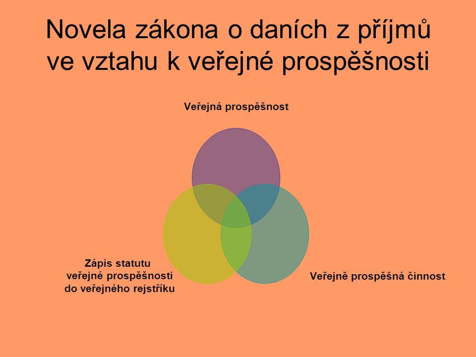 Novela zákona o daních z příjmů ve vztahu k veřejné prospěšnosti Veřejná prospěšnost Veřejně prospěšná činnost Zápis statutu veřejné prospěšnosti do v