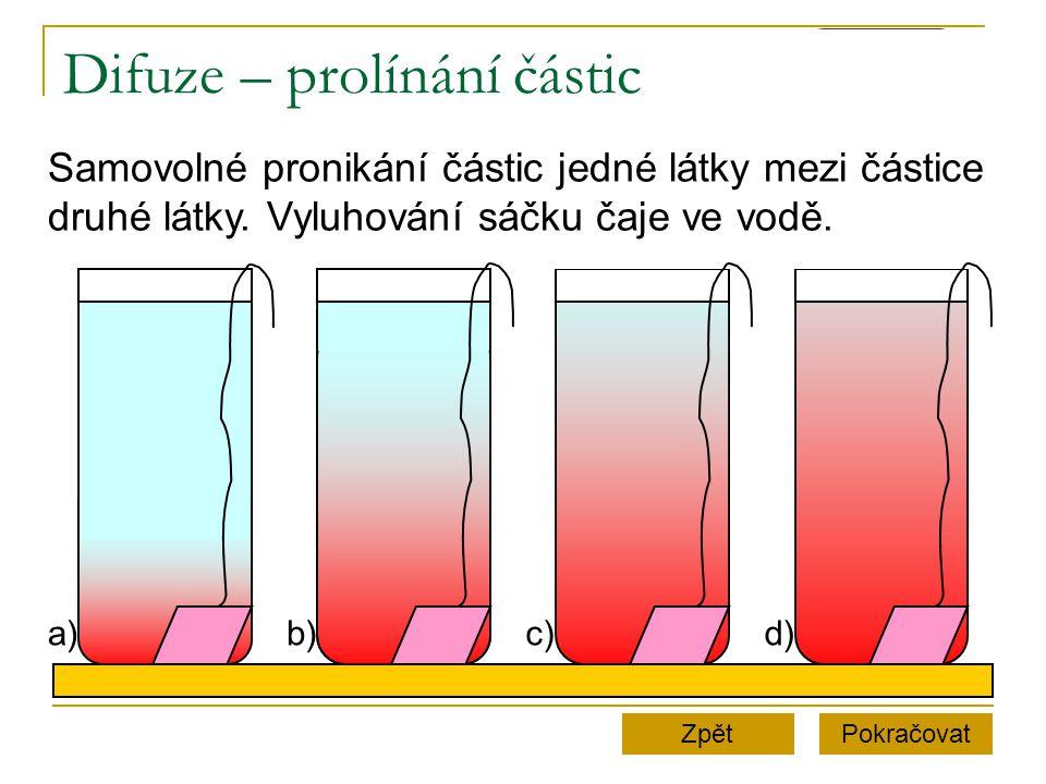 Difuze – prolínání částic PokračovatZpět a)b)c)d) Samovolné pronikání částic jedné látky mezi částice druhé látky. Vyluhování sáčku čaje ve vodě.