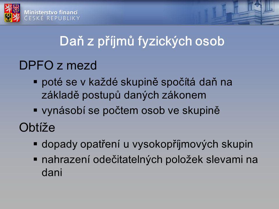 Daň z příjmů fyzických osob DPFO z mezd  poté se v každé skupině spočítá daň na základě postupů daných zákonem  vynásobí se počtem osob ve skupině O