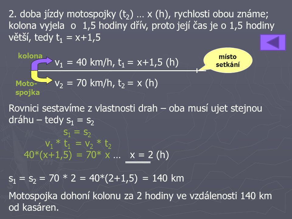 2. doba jízdy motospojky (t 2 ) … x (h), rychlosti obou známe; kolona vyjela o 1,5 hodiny dřív, proto její čas je o 1,5 hodiny větší, tedy t 1 = x+1,5