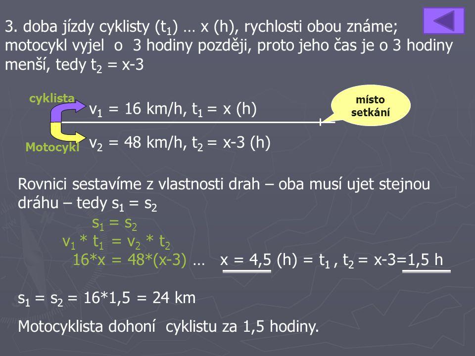 3. doba jízdy cyklisty (t 1 ) … x (h), rychlosti obou známe; motocykl vyjel o 3 hodiny později, proto jeho čas je o 3 hodiny menší, tedy t 2 = x-3 Rov
