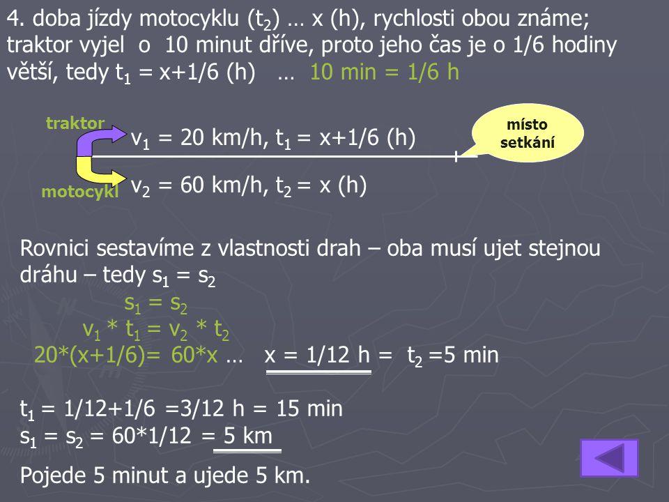 4. doba jízdy motocyklu (t 2 ) … x (h), rychlosti obou známe; traktor vyjel o 10 minut dříve, proto jeho čas je o 1/6 hodiny větší, tedy t 1 = x+1/6 (