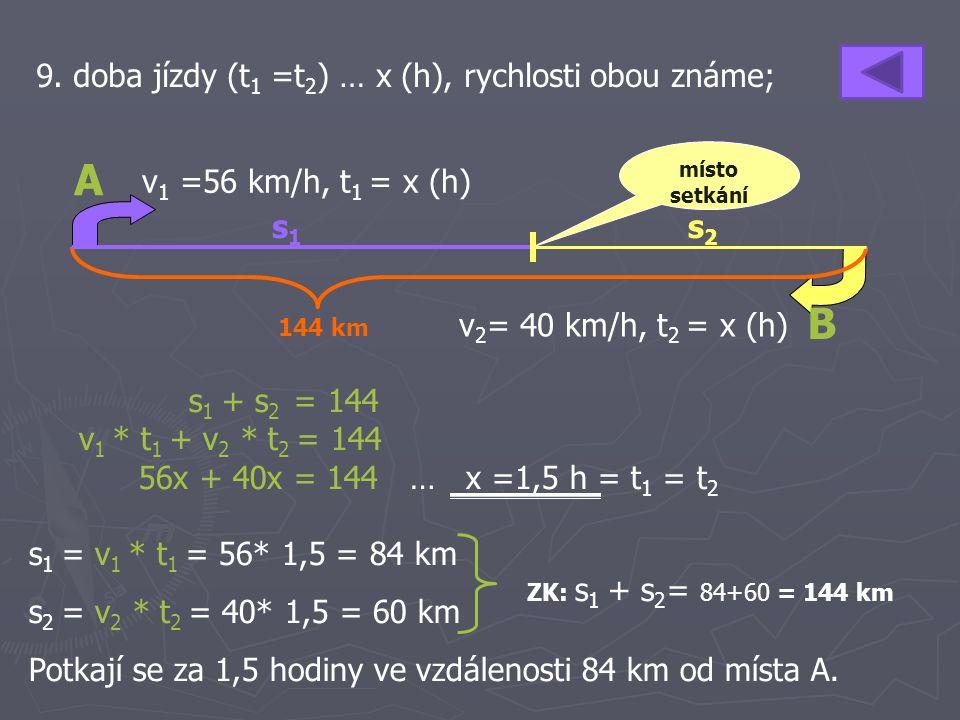 9. doba jízdy (t 1 =t 2 ) … x (h), rychlosti obou známe; s 1 + s 2 = 144 v 1 * t 1 + v 2 * t 2 = 144 56x + 40x = 144 … x =1,5 h = t 1 = t 2 s 1 = v 1