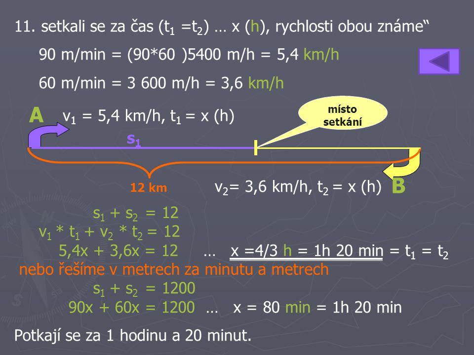 """11. setkali se za čas (t 1 =t 2 ) … x (h), rychlosti obou známe"""" 90 m/min = (90*60 )5400 m/h = 5,4 km/h 60 m/min = 3 600 m/h = 3,6 km/h s 1 + s 2 = 12"""