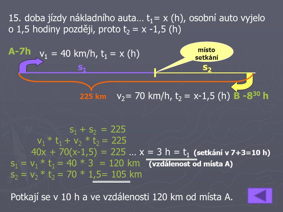 15. doba jízdy nákladního auta… t 1 = x (h), osobní auto vyjelo o 1,5 hodiny později, proto t 2 = x -1,5 (h) s 1 + s 2 = 225 v 1 * t 1 + v 2 * t 2 = 2