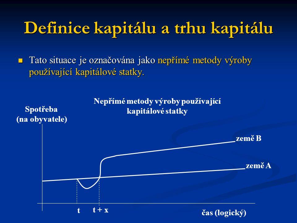 Definice kapitálu a trhu kapitálu  Tato situace je označována jako nepřímé metody výroby používající kapitálové statky. Spotřeba (na obyvatele) čas (