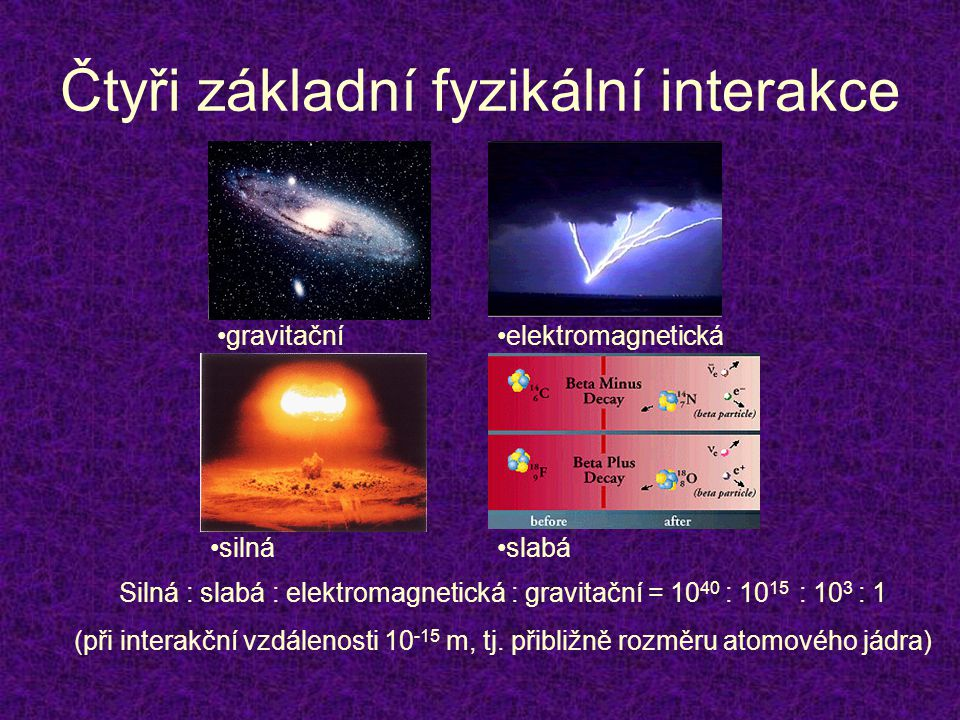 Čtyři základní fyzikální interakce •gravitační•elektromagnetická •silná•slabá Silná : slabá : elektromagnetická : gravitační = 10 40 : 10 15 : 10 3 :