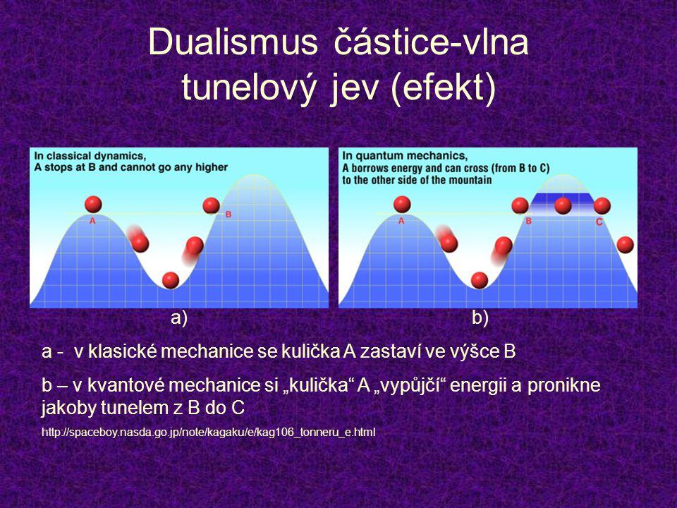 """Dualismus částice-vlna tunelový jev (efekt) a) b) a - v klasické mechanice se kulička A zastaví ve výšce B b – v kvantové mechanice si """"kulička"""" A """"vy"""
