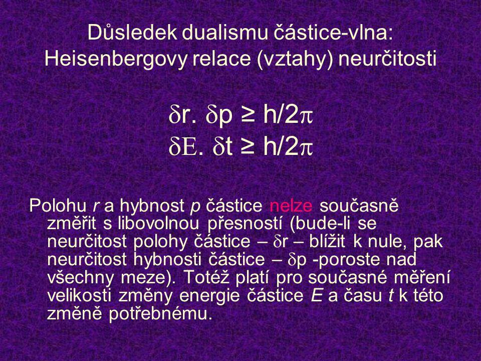 Důsledek dualismu částice-vlna: Heisenbergovy relace (vztahy) neurčitosti  r.  p ≥ h/2  .  t ≥ h/2  Polohu r a hybnost p částice nelze současně