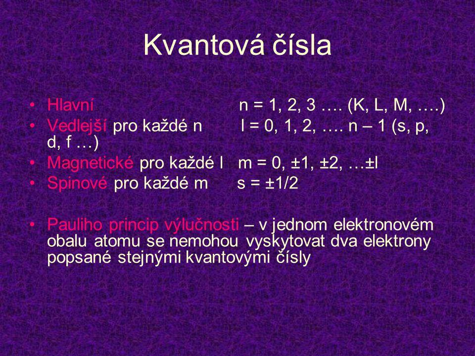 Kvantová čísla •Hlavní n = 1, 2, 3 …. (K, L, M, ….) •Vedlejší pro každé n l = 0, 1, 2, …. n – 1 (s, p, d, f …) •Magnetické pro každé l m = 0, ±1, ±2,