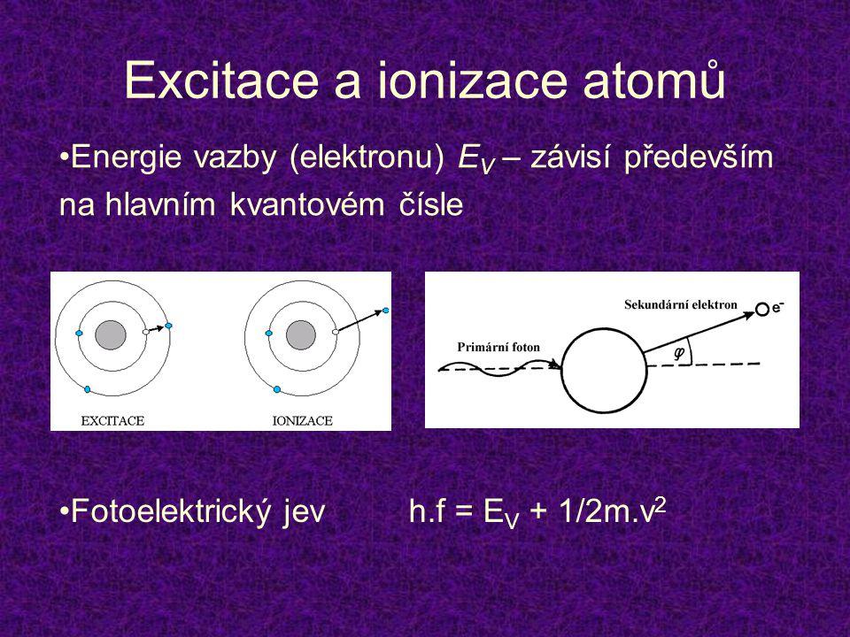 Excitace a ionizace atomů •Fotoelektrický jev h.f = E V + 1/2m.v 2 •Energie vazby (elektronu) E V – závisí především na hlavním kvantovém čísle