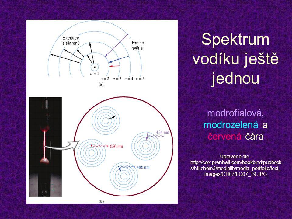 Spektrum vodíku ještě jednou modrofialová, modrozelená a červená čára Upraveno dle - http://cwx.prenhall.com/bookbind/pubbook s/hillchem3/medialib/med