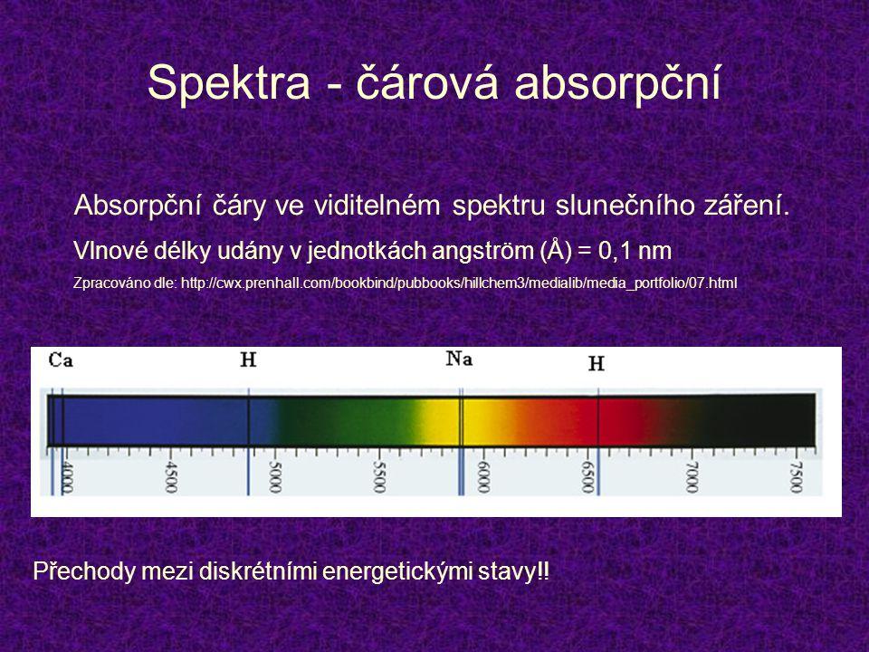 Spektra - čárová absorpční Absorpční čáry ve viditelném spektru slunečního záření. Vlnové délky udány v jednotkách angström (Å) = 0,1 nm Zpracováno dl